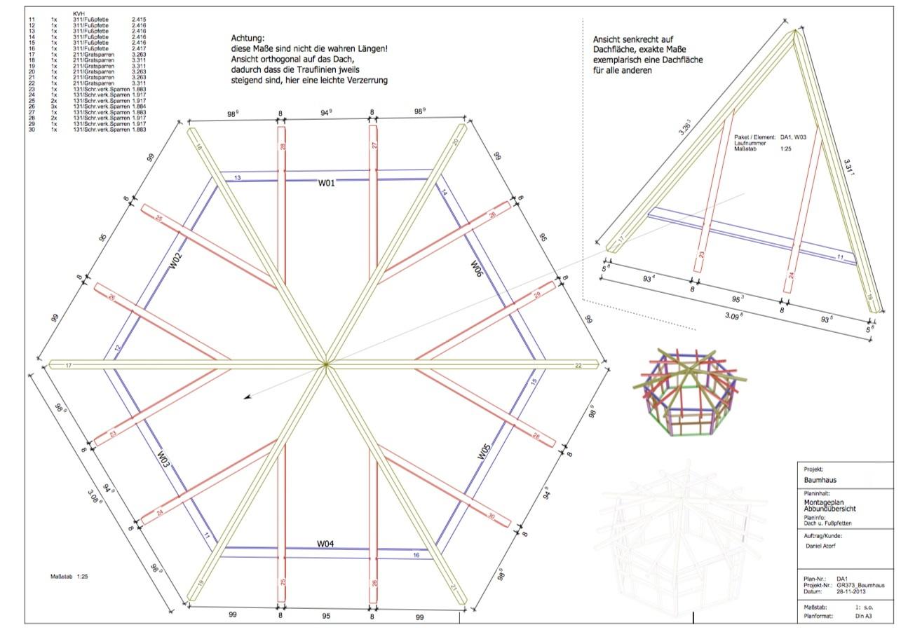 Bausatz Baumhaus Cuxhaven